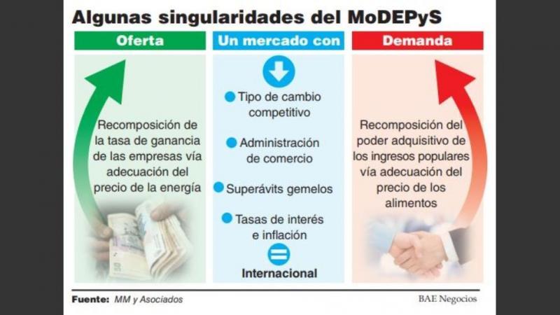http://arbia.com.ar/imagenes/MODEPyS.jpg