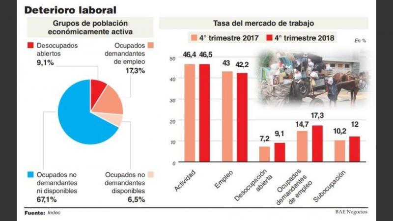 http://arbia.com.ar/imagenes/desempleo.jpg