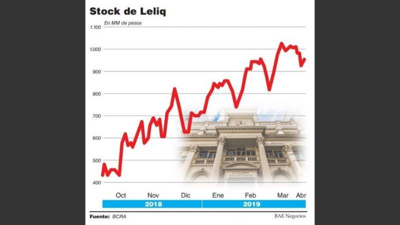http://arbia.com.ar/imagenes/stock_de_leliq.jpg