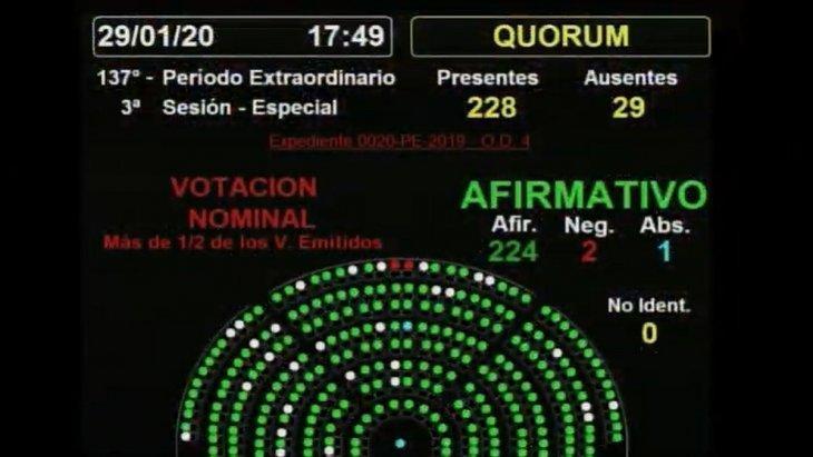 http://arbia.com.ar/imagenes/voto_2.jpg